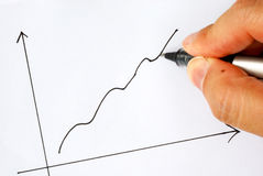 Drawing a profit projection graph. Concepts of money making Royalty Free Stock Photos