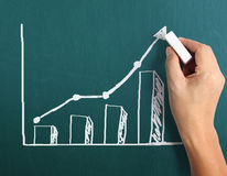 Drawing results graph with chalk on blackboard Royalty Free Stock Photos