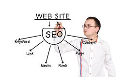 Drawing seo scheme Royalty Free Stock Images