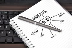 Drawing seo scheme Stock Photos