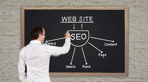 Drawing seo scheme Royalty Free Stock Image