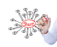 Drawing sharing concept Stock Photos