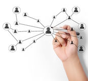 Drawing social network structure Royalty Free Stock Photo