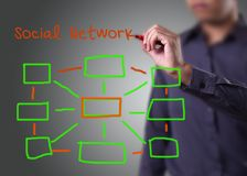 drawing social network structure in a whiteboard stock image