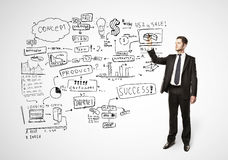 Drawing strategy success Royalty Free Stock Photo