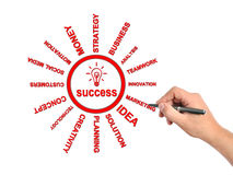Drawing success concept Royalty Free Stock Photography