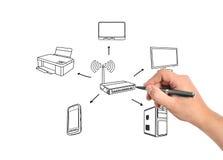 Drawing wireless scheme. Hand drawing wireless scheme on white background Stock Photos