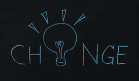 Drawing word change and light bulb Royalty Free Stock Photos