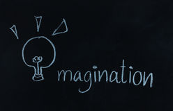 Drawing word imagination and light bulb Stock Images
