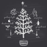 Drawn with chalk Christmas tree with holiday decorating elements like Christmas cocktail with text. Stock Image