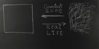 Drawn difference between comfort zone and real life. royalty free stock photos