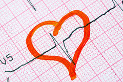 Drawn heart on ECG. Royalty Free Stock Images