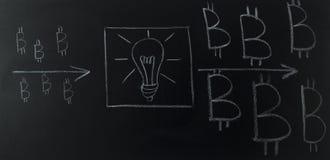Drawn light bulb with logo bitcoin on blackboard. Royalty Free Stock Image