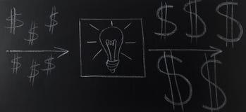 Drawn light bulb with logo dollar on blackboard. Stock Photo