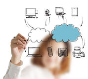 Draws cloud network. Businesswoman draws cloud network diagram Stock Image