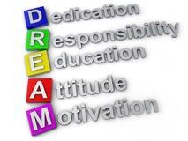 Dream. Dedication Responsibility Education Attitude Motivation Royalty Free Stock Images