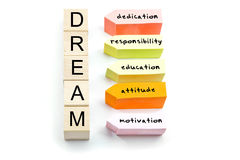 Dream acronym on blocks and sticky notes. DREAM acronym meaning dedication, responsibility, education, attitude, motivation spelled out on wooden blocks and royalty free stock photo