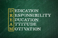 Dream. Acronym of dream on school green chalkboard Stock Photography