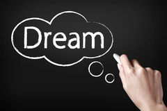 Dream icon Stock Photos