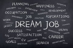 Dream Job Background Concept Word Cloud Royalty Free Stock Photo