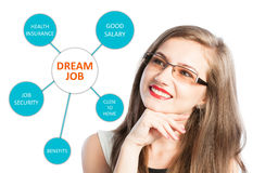 Dream job with benefits list. And a young woman thinking at health insurance, good salary and job security stock photo