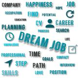 Dream job concept  poster. High quality designer  graphic illustration.You can use this work for all your needs such as books web design presentations posters Royalty Free Stock Photo