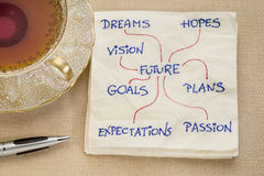 Dreams, goals, plans, visionn napkin doodle. Dreams, plans, hopes, goals, vision shaping the future - a napkin doodle with a cup of tea royalty free stock photos