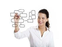 Drenaje de un diagrama Imagen de archivo