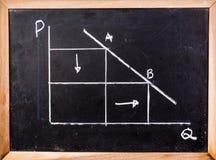 Drenaje del gráfico de la economía en la pizarra Foto de archivo