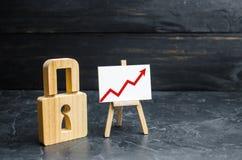 Drewniana kłódka i stojak z czerwoną strzałą wskazuje w górę Pojęcie ulepszać prawość i ochronę osobiści dane i pr zdjęcia stock