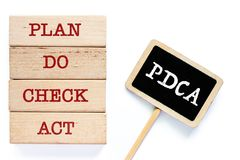 Drewniana zabawka z słowami o PDCA obrazy royalty free