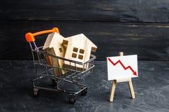 Drewniani domy w supermarket furze w górę puszka i Redukcja żądanie dla mieścić i nieruchomości Pojęcie spada ceny fotografia stock