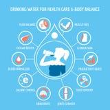 Dricksvatten för infographic hälsovård Arkivbilder