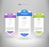 Drie tarieven interface voor de plaats ui ux vectorbanner voor Web app Vastgestelde tarieven interface voor de plaats Royalty-vrije Stock Afbeeldingen