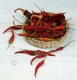 Dried Chili Peppers Stock Image