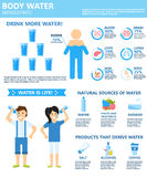 Drink more body water infographics natural sources vector symbols. Stock Photos