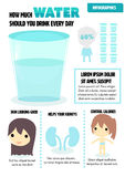 Drink water. Stock Images