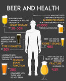 Drinking alcohol influence your body and health infographics vector illustration. Beer consumption concept poster. Drinking alcohol beer influence your body and Royalty Free Stock Images