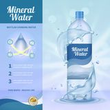 Drinking Water Advertising Composition. With mineral water symbols realistic vector illustration royalty free illustration