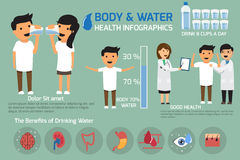Drinking water for health care and body water balance.. Vector illustration infographic Royalty Free Stock Photo