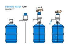 Drinking water pump vector illustration Royalty Free Stock Photo