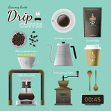 Drip coffee brewing guide set. On cyan background Royalty Free Stock Photography