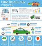 Driverless Car Autonomous Vehicle Infographics stock illustration