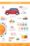 Driving a Car Drawbacks Poster Vector Illustration. Driving a car disadvantages on poster with pie charts, bar graphs and statistics that compromise vehicles royalty free illustration