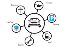 Driving Expenses. Illustration showing the various costs associated with running a car Royalty Free Stock Images