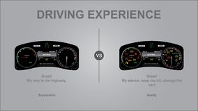Driving experience, expectation versus reality - Modern luxurious car dashboard vector illustration with and without check engine stock photo