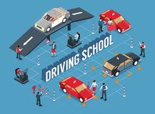 Driving School Isometric Flowchart royalty free illustration