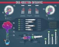 Drogadicción infograhic Imágenes de archivo libres de regalías