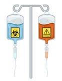 Drogas da quimioterapia - Biohazard e Cytotoxic Imagem de Stock Royalty Free