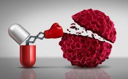 Drogas de câncer ilustração royalty free